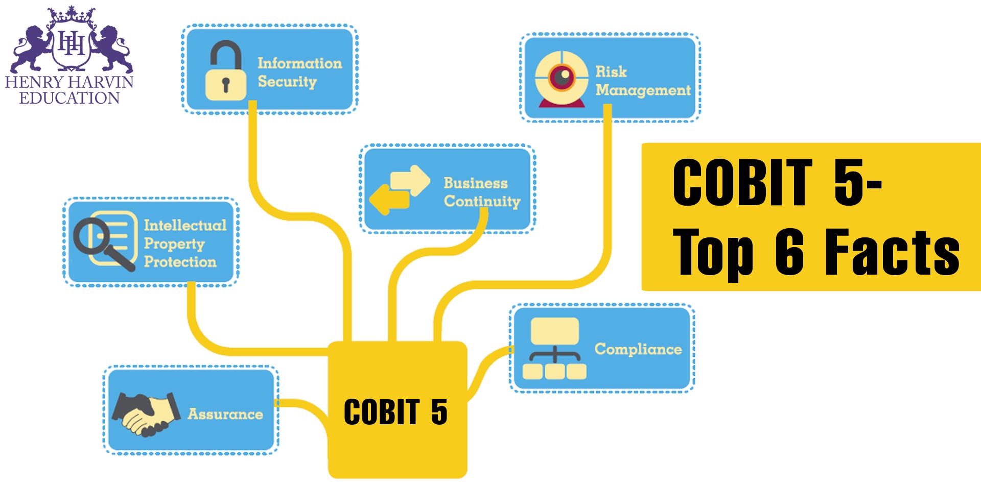 5 Factors about COBIT 5 | COBIT 5-Top 6 Facts You Should Know