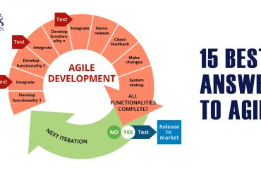 Complete guide to Agile   15 best answers to Agile Project Management
